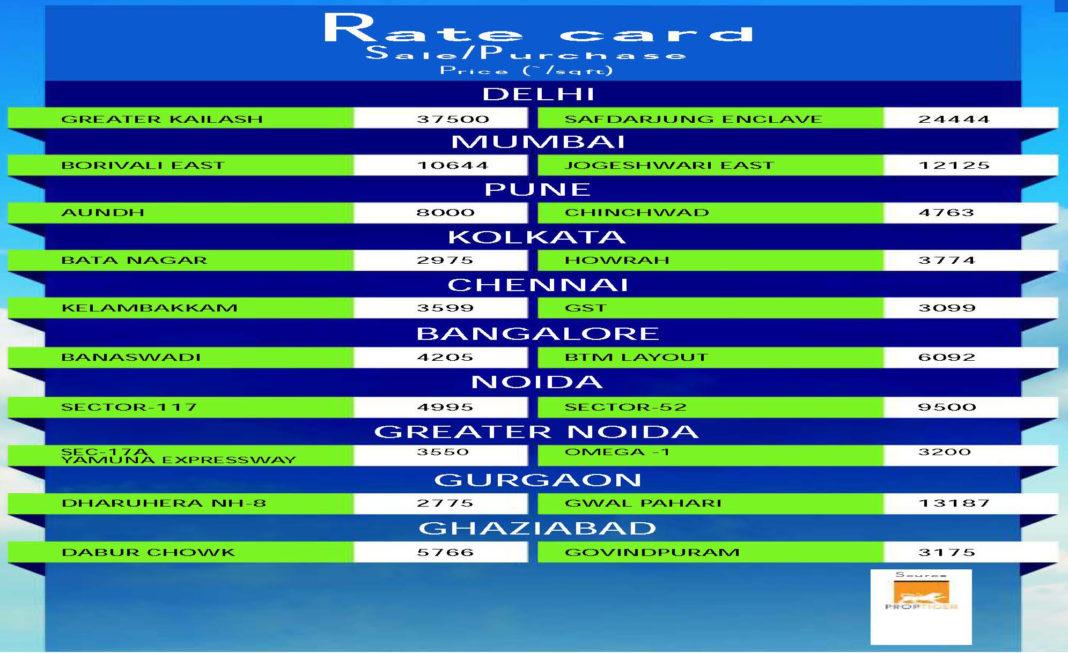 Rate Card November -