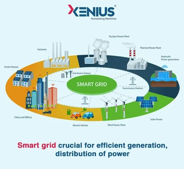 xenius smart grid